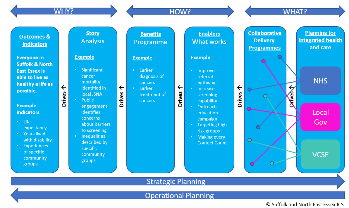 start with why diagram
