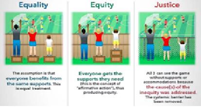 equality,